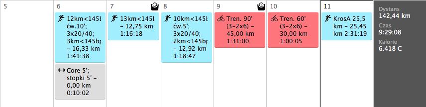 treningo-bieganie-rower-2-2015